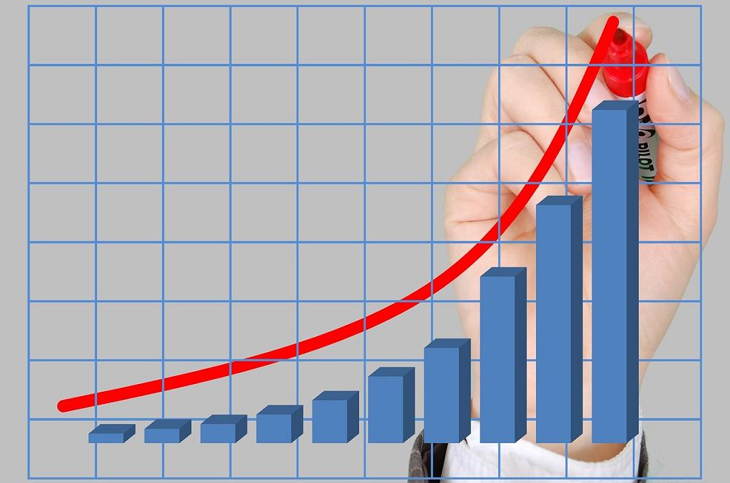 bar graph growth