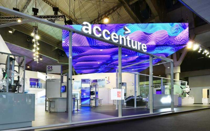 Accenture Wins Praise for Data and Analytics Capabilities