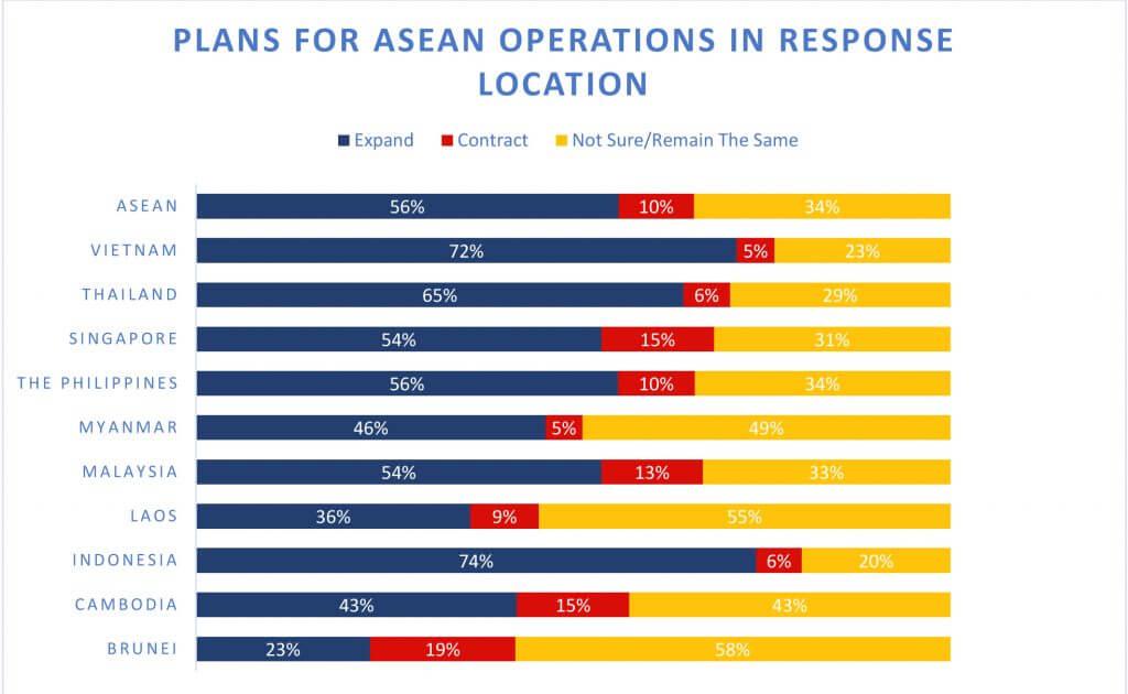 PH ranks 4th in ASEAN for EU business