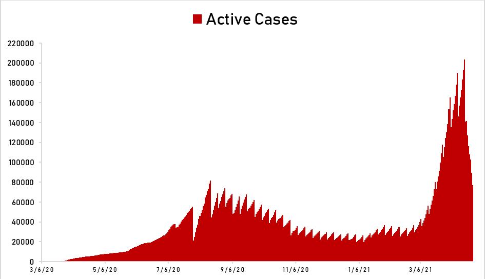 PH's COVID-19 cases breached 1M mark